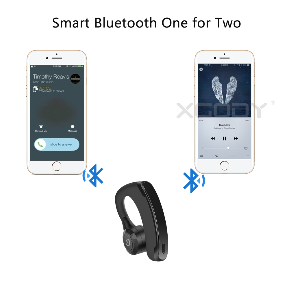 bluetooth headset v4 1 stereo kopfh rer kabellos ohrh rer. Black Bedroom Furniture Sets. Home Design Ideas
