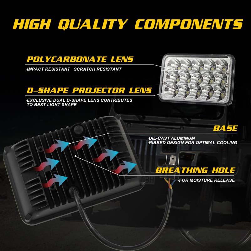 15-LEDs-4x6-034-5x7-034-Brightest-Headlight-High-Low-Beam-Fit-For-Jeep-Cherokee-XJ miniatura 13